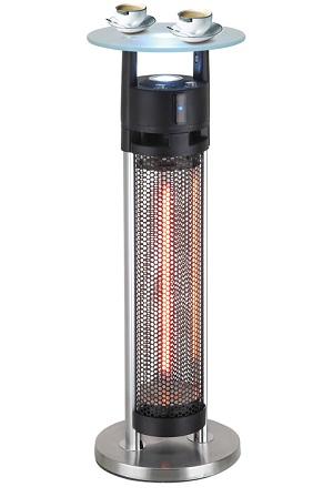 calefactor smm-75